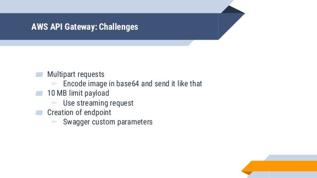 AWS API Gateway: Challenges ▰ Multipart requests ▻ Encode image in base64 and send it like that ▰ 10 MB limit payload ▻ Us...