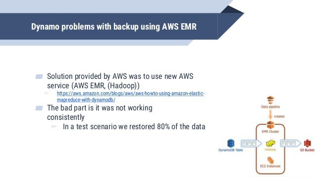 Dynamo problems with backup using AWS EMR ▰ Solution provided by AWS was to use new AWS service (AWS EMR, (Hadoop)) ▻ http...