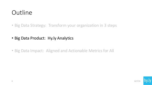 Hy.ly Analytics: Big Data for Multifamily Operations