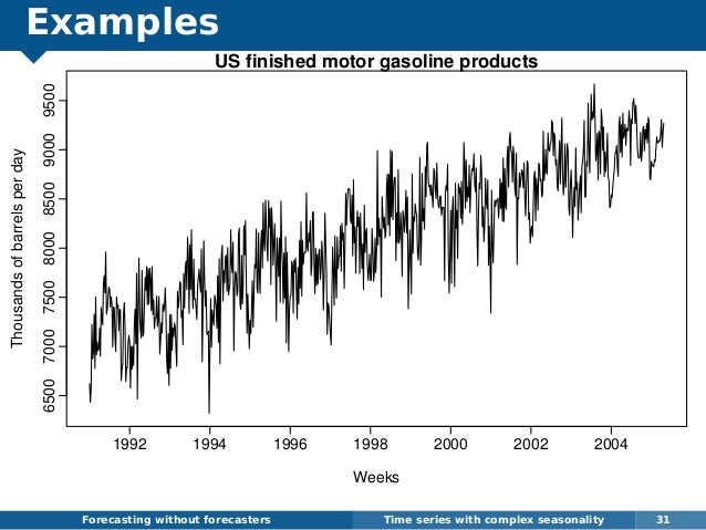 Examples Forecasting without forecasters Time series with complex seasonality 31 US finished motor gasoline products Weeks...