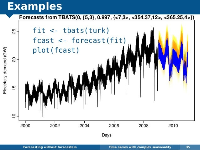 Examples fit <- tbats(turk) fcast <- forecast(fit) plot(fcast) Forecasting without forecasters Time series with complex se...