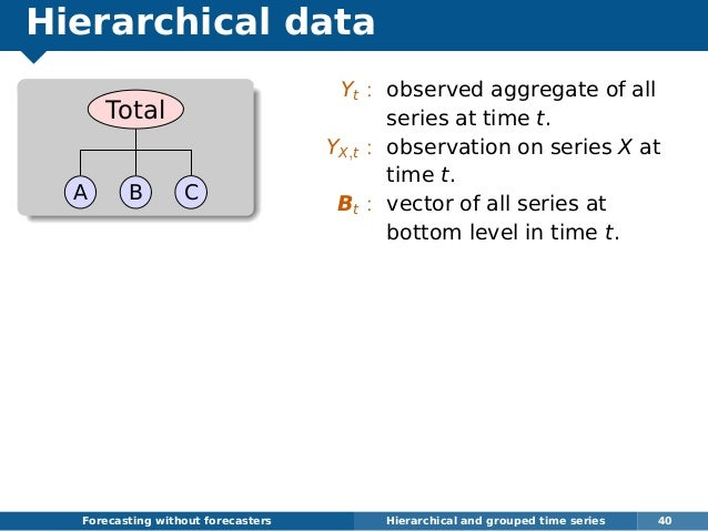 Hierarchical data Total A B C Forecasting without forecasters Hierarchical and grouped time series 40 Yt : observed aggreg...