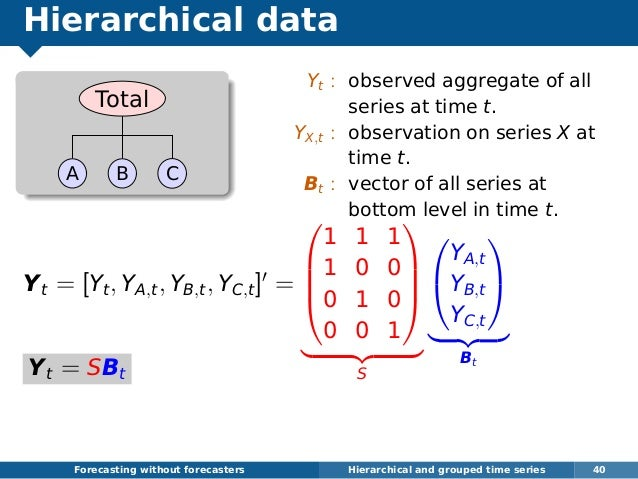 Hierarchical data Total A B C Yt = [Yt, YA,t, YB,t, YC,t] =     1 1 1 1 0 0 0 1 0 0 0 1     S   YA,t YB,t YC,t ...