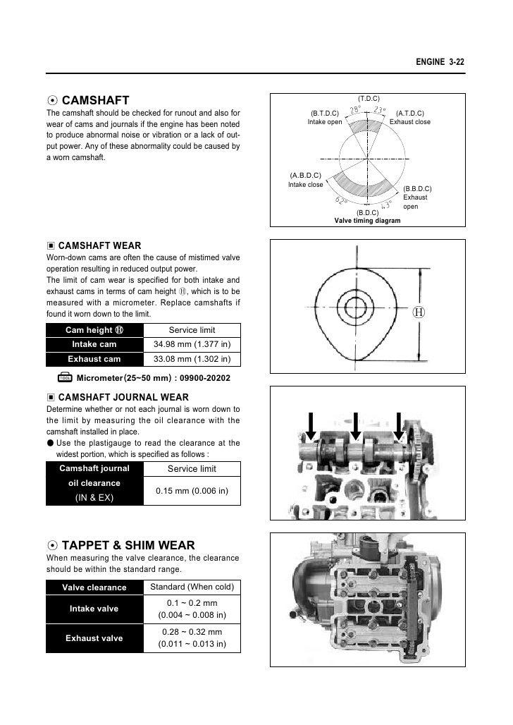 Hyosung Gt250r Service manual