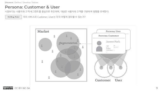 Persona: Customer & User 시장보다는 사용자와 고객 세그먼트를 중심으로 추진하며, 대상은 사용자와 고객을 구분하여 방향을 모색한다. 우리 서비스의 Customer, User는 각각 어떻게 정의할 수 있...