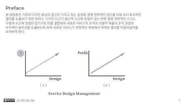 본 방법론은 기존의 디자인 중심의 접근이 가지고 있는 장점에 경영 전략적인 접근을 더해 보다 효과적인 결과를 도출하기 위한 것이다. 디자인 사고가 발산적 사고에 장점이 있는 반면 경영 전략적인 사고는 수렴적 사고에 장점...