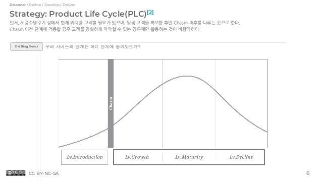 Discover / Define / Develop / Deliver Strategy: Product Life Cycle(PLC)[2] 먼저, 제품수명주기 상에서 현재 위치를 고려할 필요가 있으며, 일정 고객을 확보한 후...