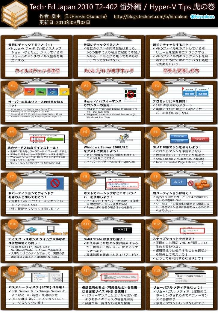 Tech・Ed Japan 2010 T2-402 番外編 / Hyper-V Tips 虎の巻                              作者:奥主 洋(Hiroshi Okunushi)                   ...