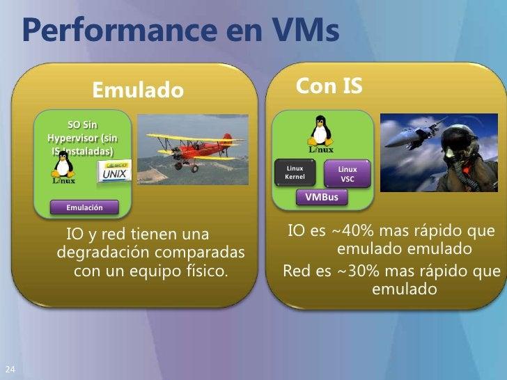 Performance en VMs<br />   Con IS<br />IO es ~40% mas rápido que emulado emulado<br />Red es ~30% mas rápido que emulado<b...
