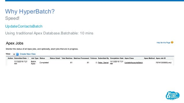 UpdateContactsBatch Using traditional Apex Database.Batchable: 10 mins Speed! Why HyperBatch?
