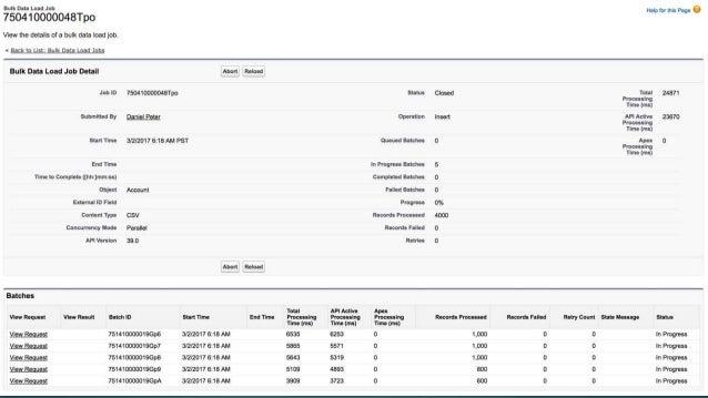 Salesforce Apex Hours :- Hyper batch