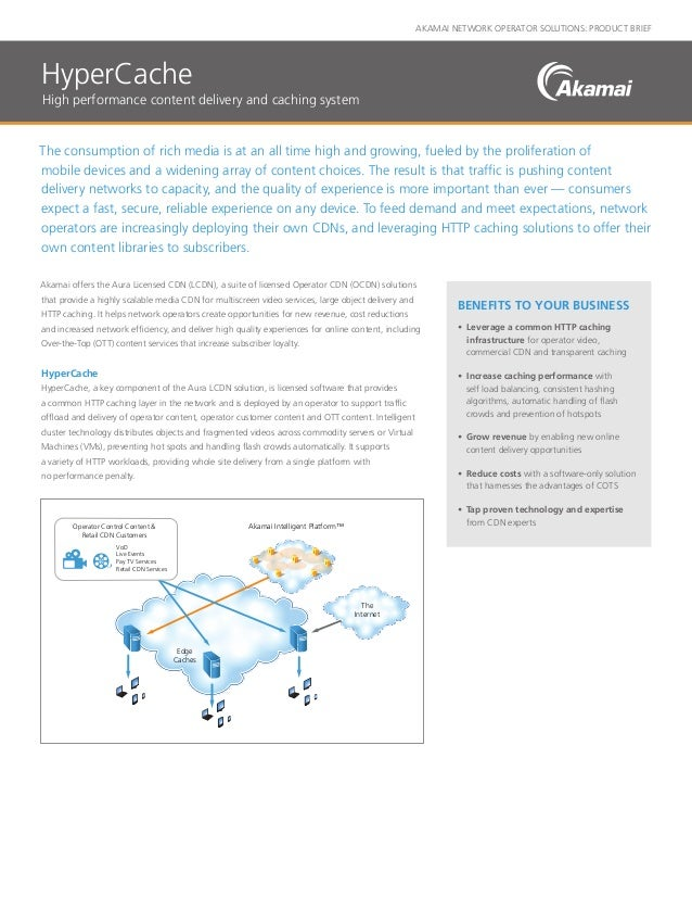 AKAMAI NETWORK OPERATOR SOLUTIONS: PRODUCT BRIEF The consumption of rich media is at an all time high and growing, fueled ...