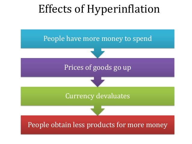 effects of hyperinflation Best answer: barter system hyperinflation means that the purchasing power of your currency is falling incredibly fast this means that money no longer.