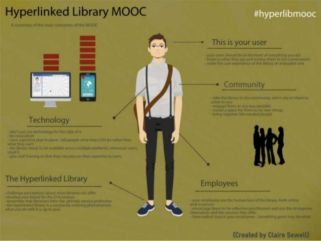 Library MOOC Infographic