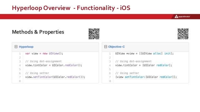 Hyperloop Overview - Functionality - iOS Methods & Properties