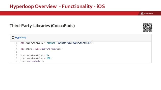 Hyperloop Overview - Functionality - iOS Third-Party-Libraries (CocoaPods)