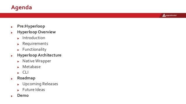 Agenda Pre:Hyperloop Hyperloop Overview Introduction Requirements Functionality Hyperloop Architecture NativeWrapper Metab...
