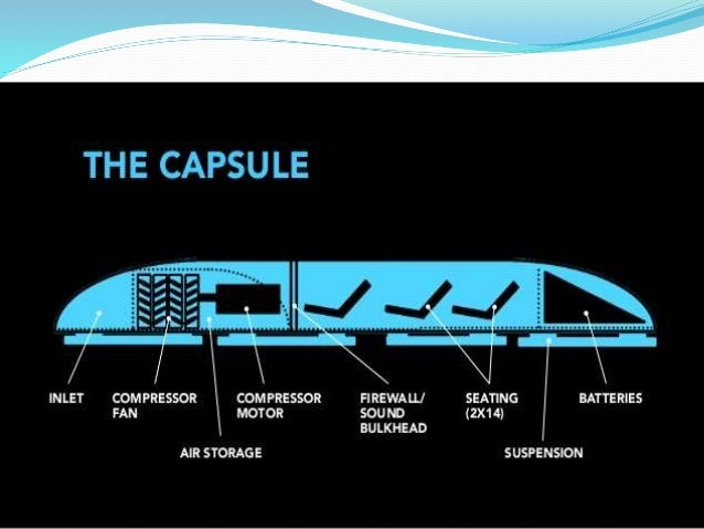 TUBE  The tube is made of steel.  Solar arrays will cover the top of the tubes in order to provide power to the system. ...