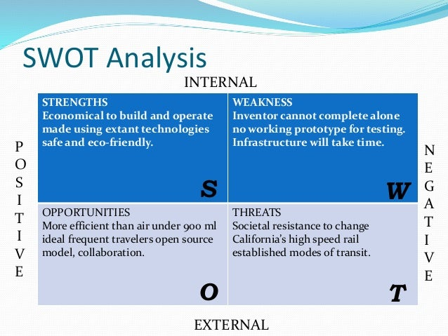 swot analysis of standard electric fan Swot analysis will be the last part of the strategic analysis where key  tesla  has a three-step master plan for bringing electric vehicles to  for maximum  safety, the model comes standard with active  lower price is most certainly a  positive attribution of the new model, it seems that tesla fans are so.