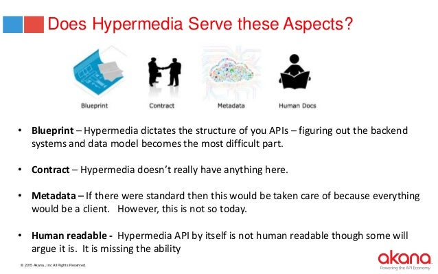 Making sense of hypermedia apis hype or reality api you are 24 malvernweather Choice Image