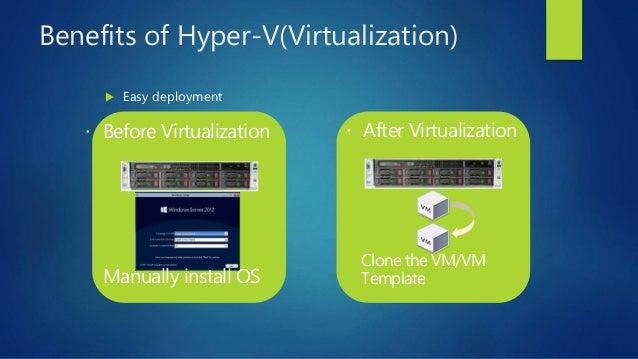 Microsoft Windows Server 2012 R2 Hyper V Server Overview