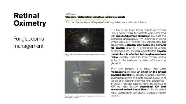 Hyperspectral Retinal Imaging