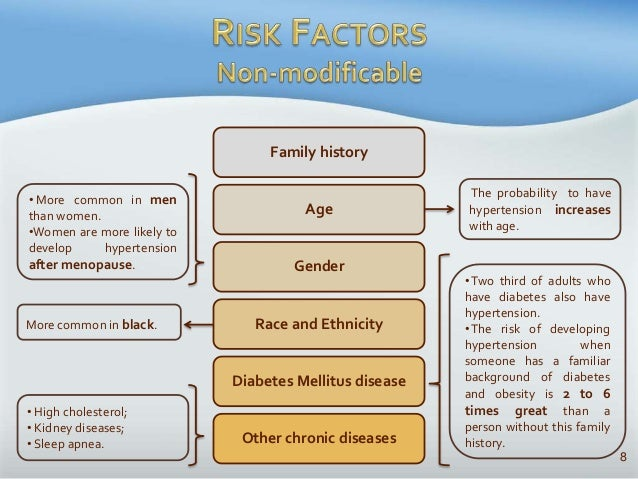 Climacteric syndrome in women with diabetes mellitus a dissertation