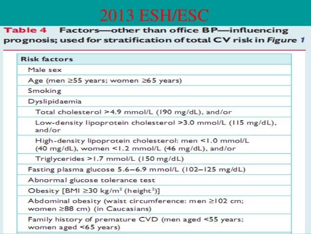 Step 4  Summary of antihypertensive drug treatment  Aged over 55 years or black person of African or Caribbean family orig...