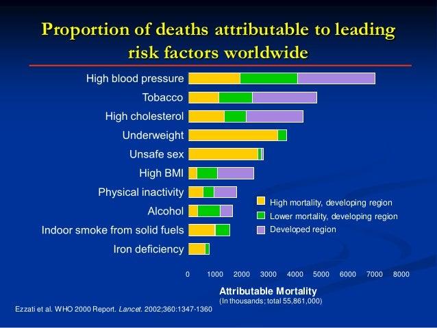 Hypertension 2014 Slide 3
