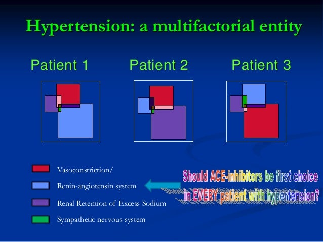 hypertensive urgency guidelines jnc 8