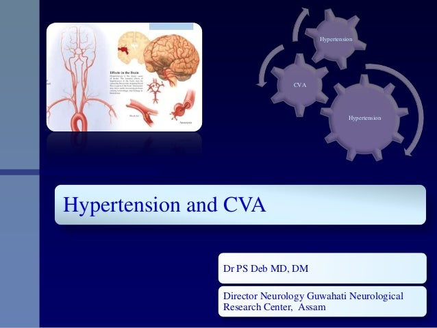 Hypertension and CVADr PS Deb MD, DMDirector Neurology Guwahati NeurologicalResearch Center, AssamHypertensionCVAHypertens...