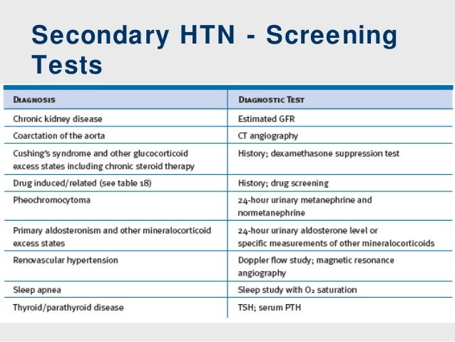 labs and diagnostic tests for hypertension
