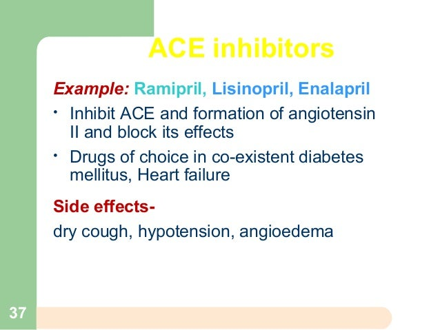 Ramipril Side Effects