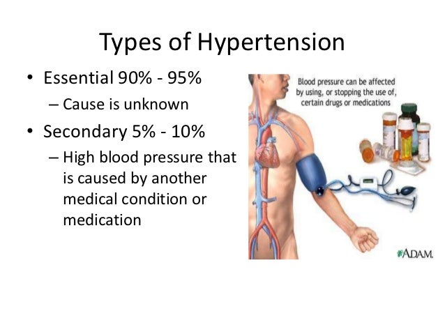 blood pressure medications list alphabetical pdf