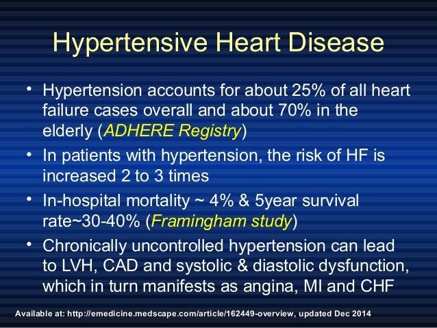 Available at: http://emedicine.medscape.com/article/162449-overview, updated Dec 2014 Hypertensive Heart Disease • Hyperte...