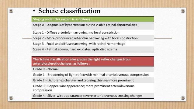 Scheie classification; 20.  sc 1 st  SlideShare : hypertensive retinopathy silver wiring - yogabreezes.com
