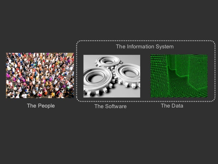to Outside In                     The Information SystemThe People   The Software             The DataAgile User Story : A...