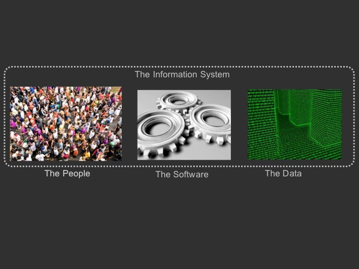 The Information System   Relational DatabaseThe People       The Software            The Data