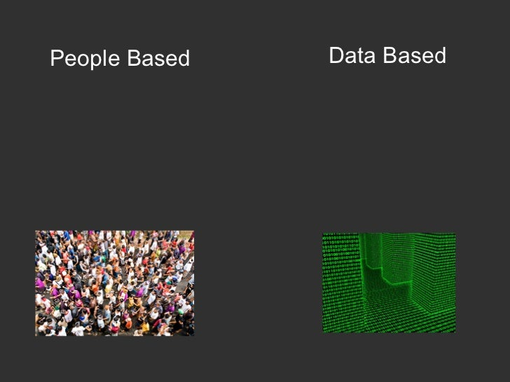 People Based    Data Based  Profiles         TablesConversations   Transactions