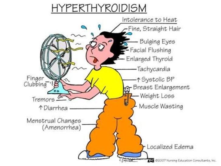 Hyperthyriodism and graves disease