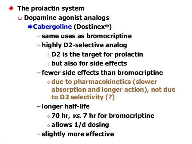 Bromocriptine Vs Cabergoline Cost
