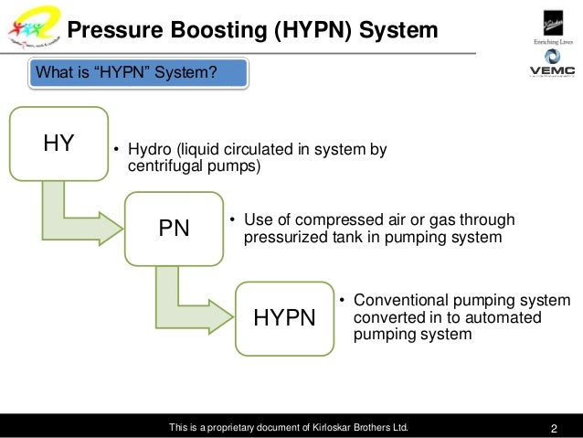 Hypn Systems