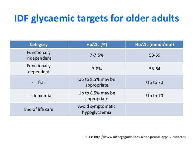 Hypoglycaemia in older people