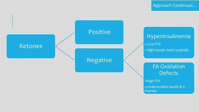 Ketotic Hypoglycemia Differential Diagnosis | KetogenicDietPDF.Com