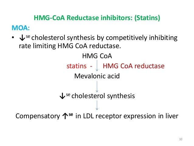 HMG-CoA Reductase inhibitors: (Statins) MOA: • ↓se cholesterol synthesis by competitively inhibiting rate limiting HMG CoA...