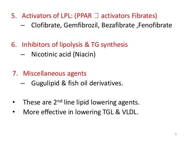 5. Activators of LPL: (PPAR activators Fibrates) – Clofibrate, Gemfibrozil, Bezafibrate ,Fenofibrate 6. Inhibitors of lipo...