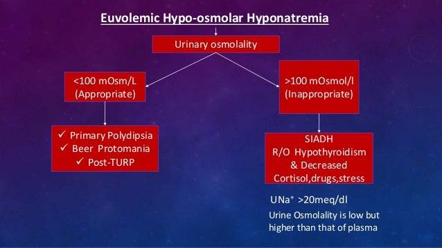 Hyponatremia And Hypernatremia 3