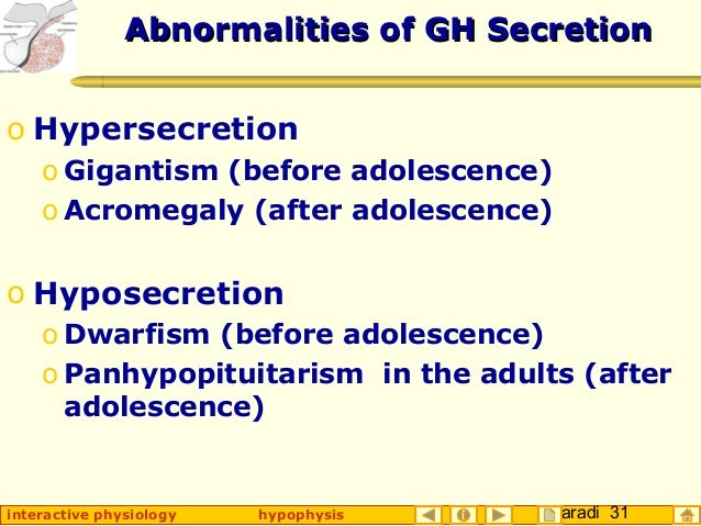 Taradi 31interactive physiology hypophysis Abnormalities of GH SecretionAbnormalities of GH Secretion o Hypersecretion o G...