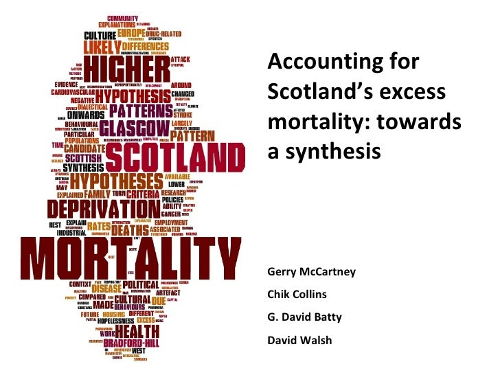 Accounting forScotland's excessmortality: towardsa synthesisGerry McCartneyChik CollinsG. David BattyDavid Walsh