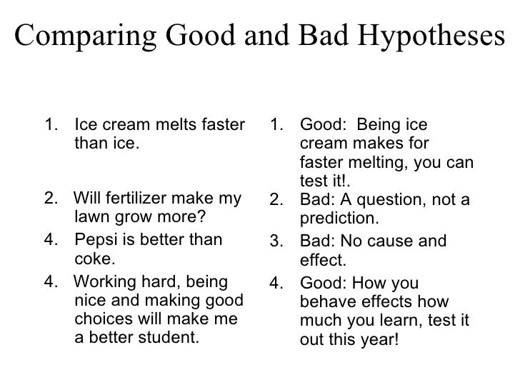 Writing a good hypothesis statement